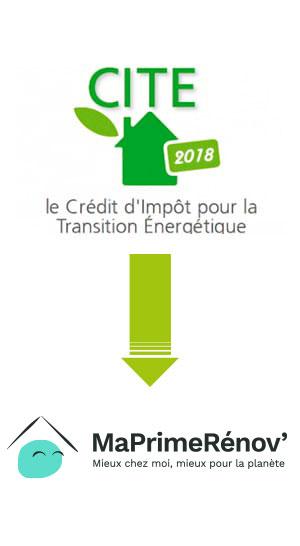 aides financières en 2020