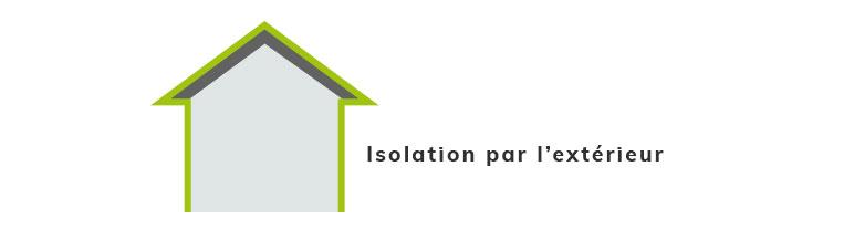 Isolation extérieure ou intérieure : quel est l'impact sur le confort ?