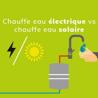 Est-ce rentable de produire de l'eau chaude solaire ?